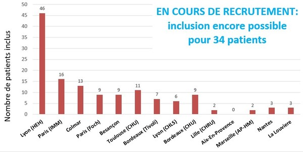 InclusionsFOCALE